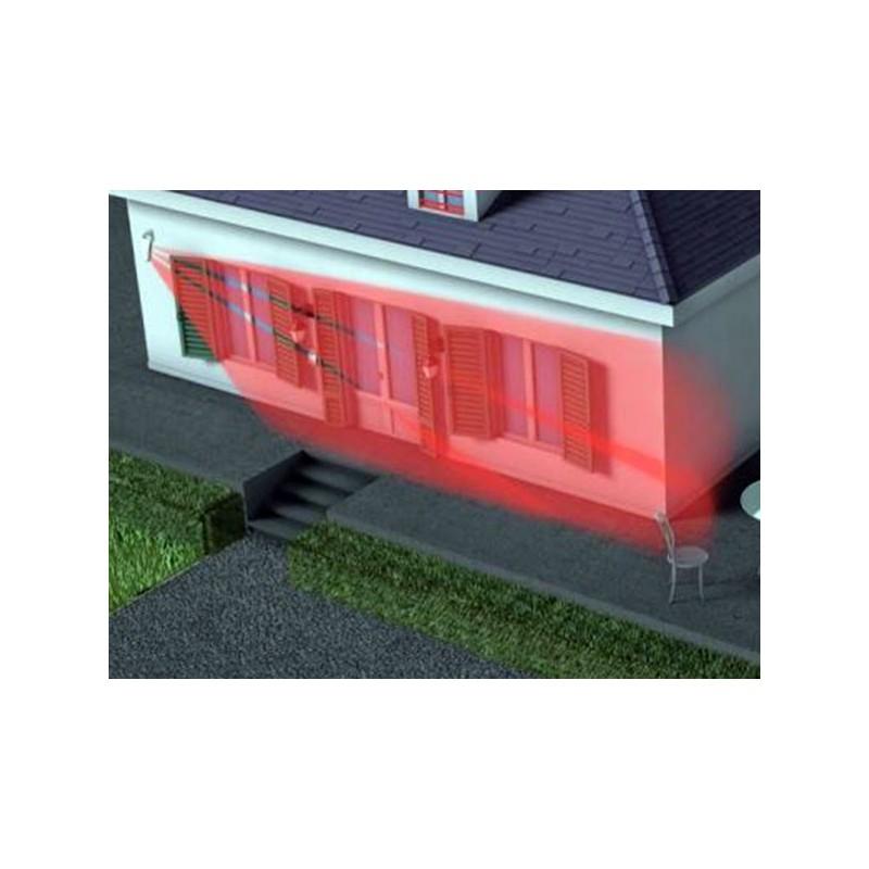 Supersens sensore di movimento da esterno tripla quintupla - Impianti di allarme per casa ...