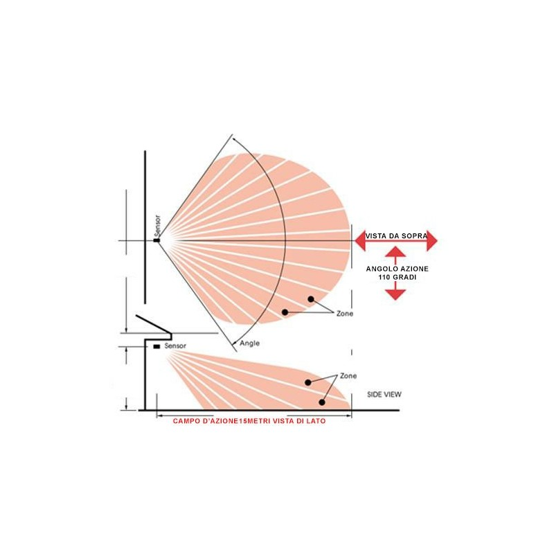 Sensore via filo per antifurto casa infrarossi microonde - Antifurto casa fai da te ...