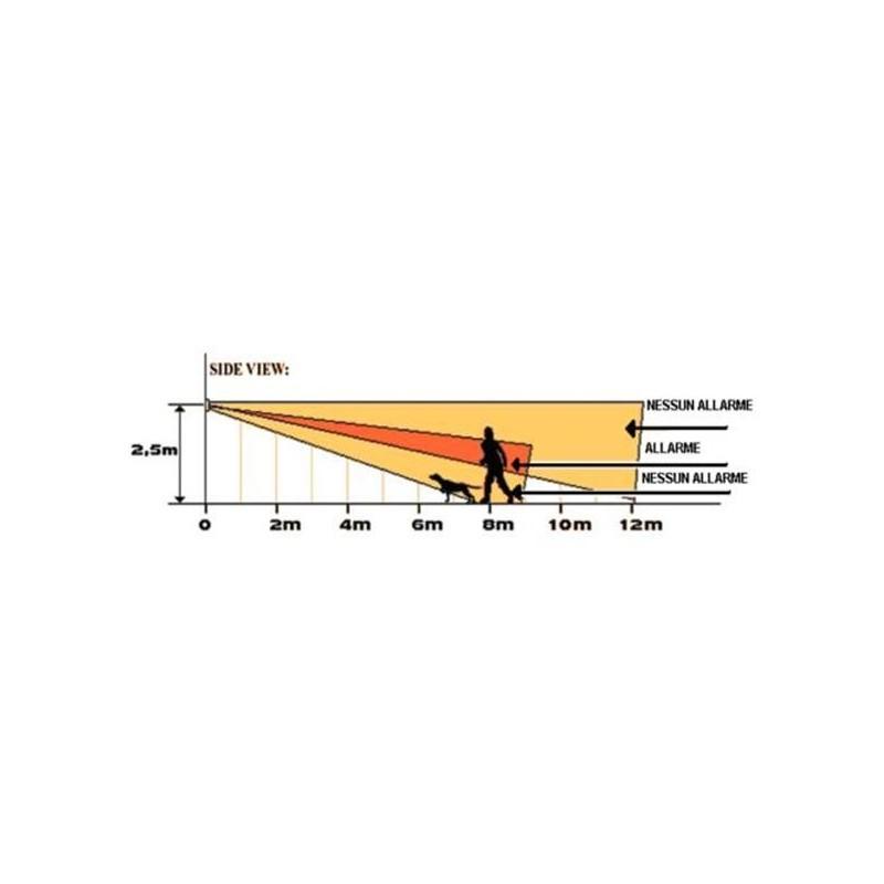 Sensore di movimento per allame da esterno a 5 tecnologie doppio pir : Vendita Online ...